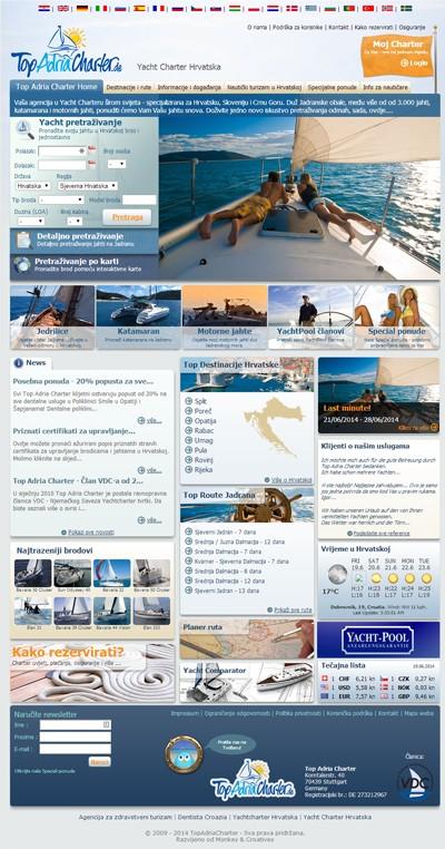 Yacht Charter Hrvatska